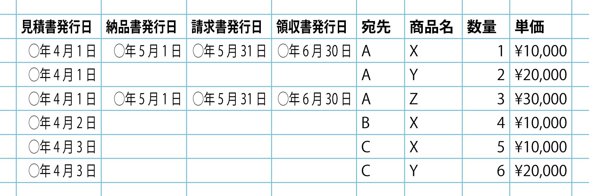 請求書発行日列・領収書発行日列の挿入