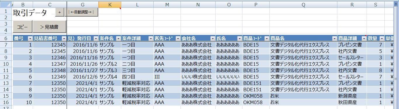 元データベース